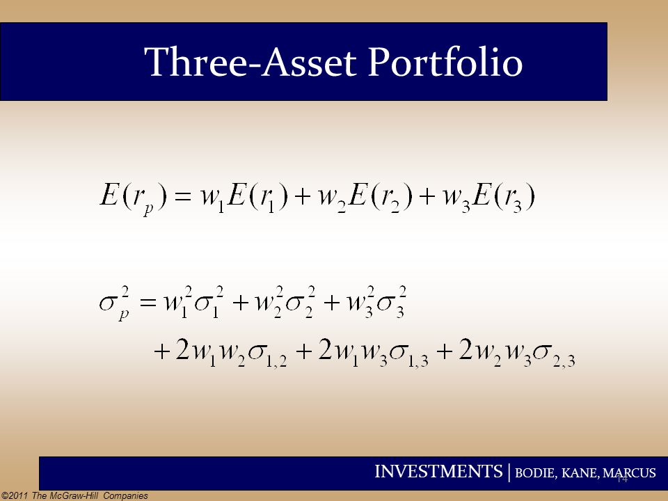 INVESTMENTS | BODIE, KANE, MARCUS ©2011 The McGraw-Hill Companies Three-Asset Portfolio 14
