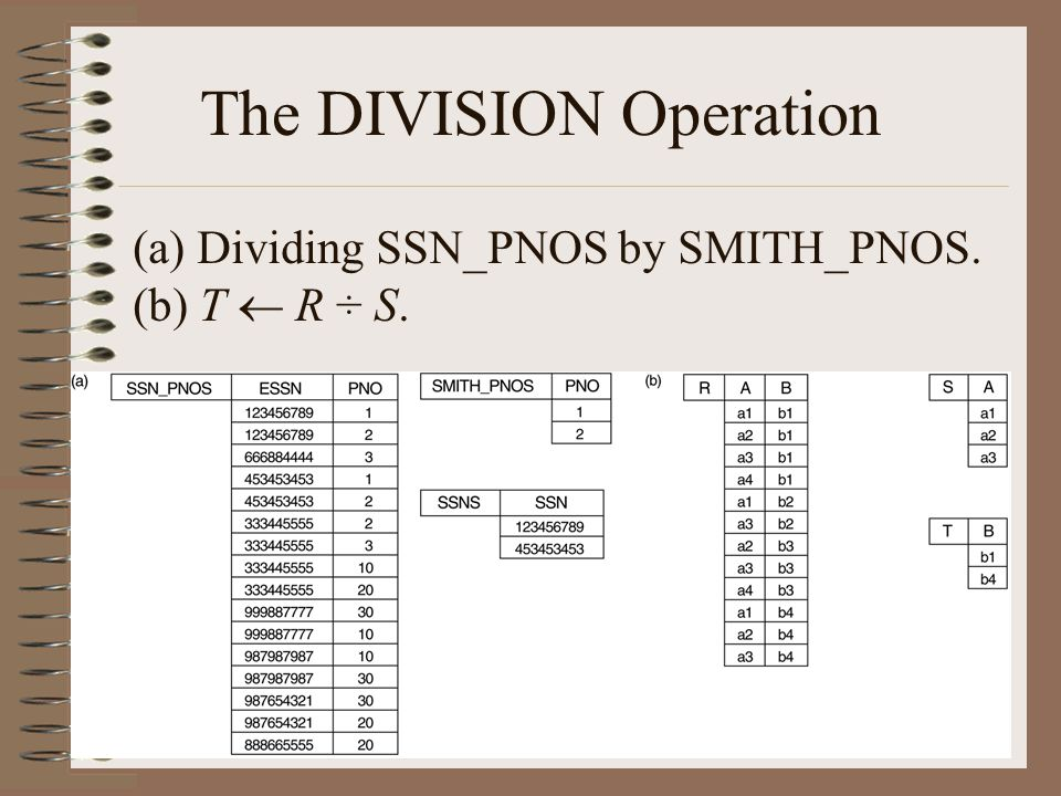 The DIVISION Operation (a) Dividing SSN_PNOS by SMITH_PNOS. (b) T  R ÷ S.