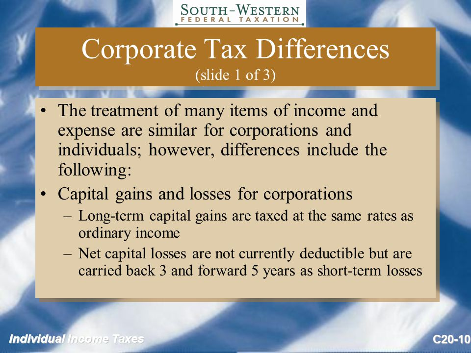 Individual Income Taxes C20-10 Corporate Tax Differences (slide 1 of 3) The treatment of many items of income and expense are similar for corporations and individuals; however, differences include the following: Capital gains and losses for corporations –Long-term capital gains are taxed at the same rates as ordinary income –Net capital losses are not currently deductible but are carried back 3 and forward 5 years as short-term losses The treatment of many items of income and expense are similar for corporations and individuals; however, differences include the following: Capital gains and losses for corporations –Long-term capital gains are taxed at the same rates as ordinary income –Net capital losses are not currently deductible but are carried back 3 and forward 5 years as short-term losses