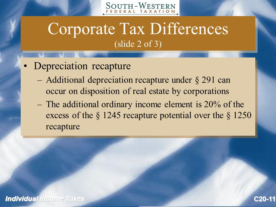 Individual Income Taxes C20-11 Corporate Tax Differences (slide 2 of 3) Depreciation recapture –Additional depreciation recapture under § 291 can occur on disposition of real estate by corporations –The additional ordinary income element is 20% of the excess of the § 1245 recapture potential over the § 1250 recapture Depreciation recapture –Additional depreciation recapture under § 291 can occur on disposition of real estate by corporations –The additional ordinary income element is 20% of the excess of the § 1245 recapture potential over the § 1250 recapture