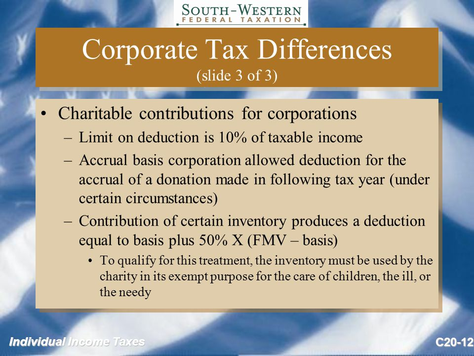 Individual Income Taxes C20-12 Corporate Tax Differences (slide 3 of 3) Charitable contributions for corporations –Limit on deduction is 10% of taxable income –Accrual basis corporation allowed deduction for the accrual of a donation made in following tax year (under certain circumstances) –Contribution of certain inventory produces a deduction equal to basis plus 50% X (FMV – basis) To qualify for this treatment, the inventory must be used by the charity in its exempt purpose for the care of children, the ill, or the needy Charitable contributions for corporations –Limit on deduction is 10% of taxable income –Accrual basis corporation allowed deduction for the accrual of a donation made in following tax year (under certain circumstances) –Contribution of certain inventory produces a deduction equal to basis plus 50% X (FMV – basis) To qualify for this treatment, the inventory must be used by the charity in its exempt purpose for the care of children, the ill, or the needy