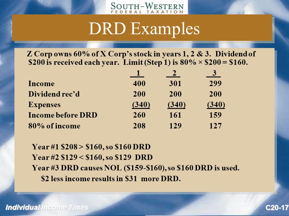 Individual Income Taxes C20-17 DRD Examples Z Corp owns 60% of X Corp's stock in years 1, 2 & 3.