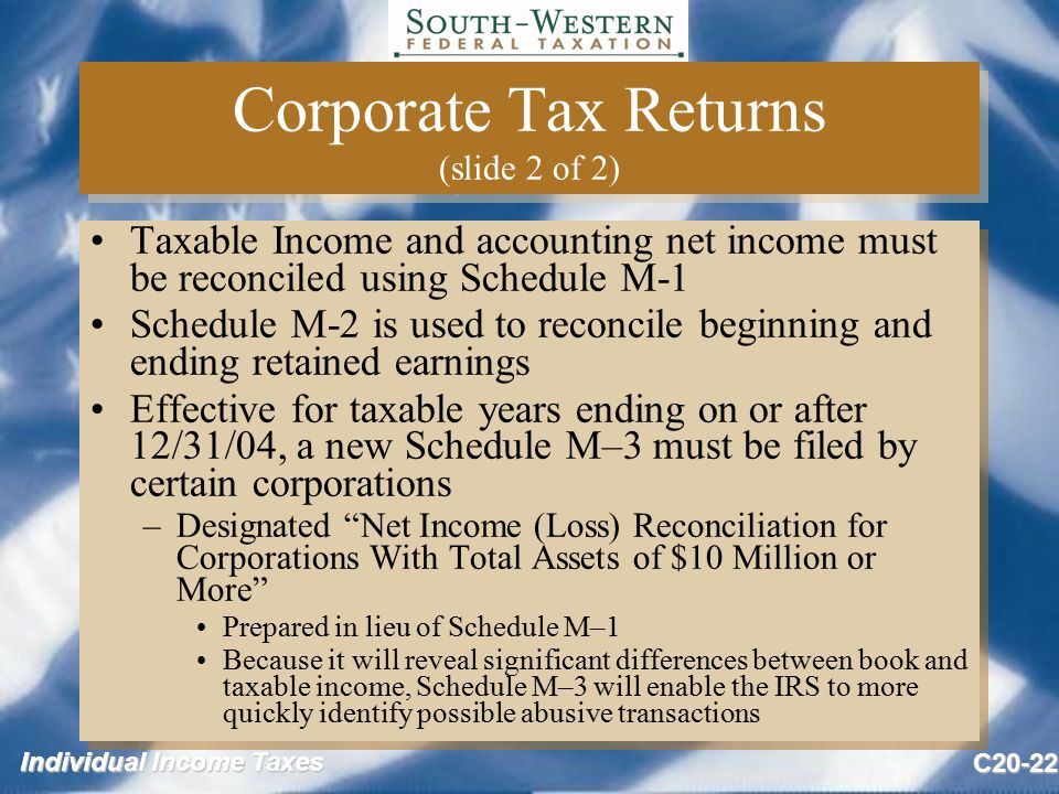 Individual Income Taxes C20-22 Corporate Tax Returns (slide 2 of 2) Taxable Income and accounting net income must be reconciled using Schedule M-1 Schedule M-2 is used to reconcile beginning and ending retained earnings Effective for taxable years ending on or after 12/31/04, a new Schedule M–3 must be filed by certain corporations –Designated Net Income (Loss) Reconciliation for Corporations With Total Assets of $10 Million or More Prepared in lieu of Schedule M–1 Because it will reveal significant differences between book and taxable income, Schedule M–3 will enable the IRS to more quickly identify possible abusive transactions Taxable Income and accounting net income must be reconciled using Schedule M-1 Schedule M-2 is used to reconcile beginning and ending retained earnings Effective for taxable years ending on or after 12/31/04, a new Schedule M–3 must be filed by certain corporations –Designated Net Income (Loss) Reconciliation for Corporations With Total Assets of $10 Million or More Prepared in lieu of Schedule M–1 Because it will reveal significant differences between book and taxable income, Schedule M–3 will enable the IRS to more quickly identify possible abusive transactions