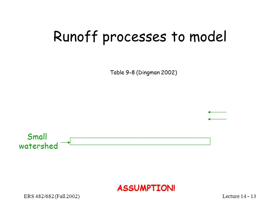 Lecture ERS 482/682 (Fall 2002) Runoff processes to model ASSUMPTION.