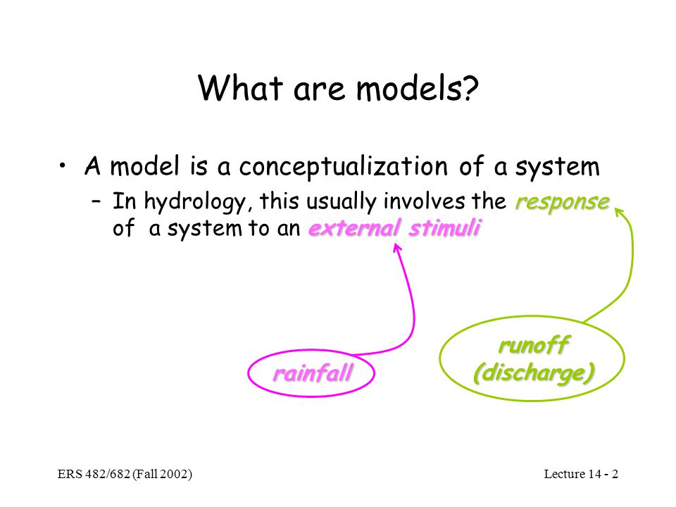 Lecture ERS 482/682 (Fall 2002) What are models.