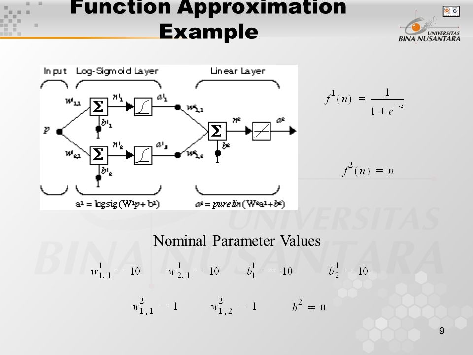 9 Function Approximation Example Nominal Parameter Values