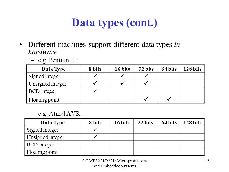 COMP3221/9221: Microprocessors and Embedded Systems 16 Data types (cont.) Different machines support different data types in hardware –e.g.