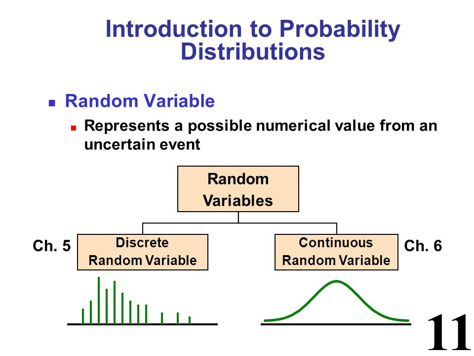 11 Introduction to Probability Distributions Random Variable Represents a possible numerical value from an uncertain event Random Variables Discrete Random Variable Continuous Random Variable Ch.