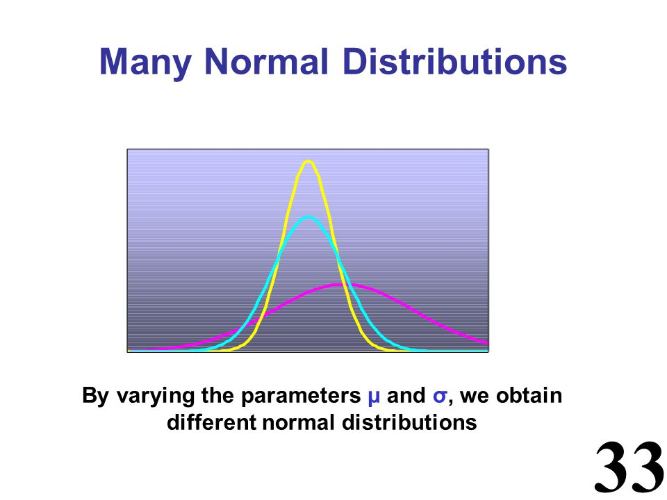 33 By varying the parameters μ and σ, we obtain different normal distributions Many Normal Distributions