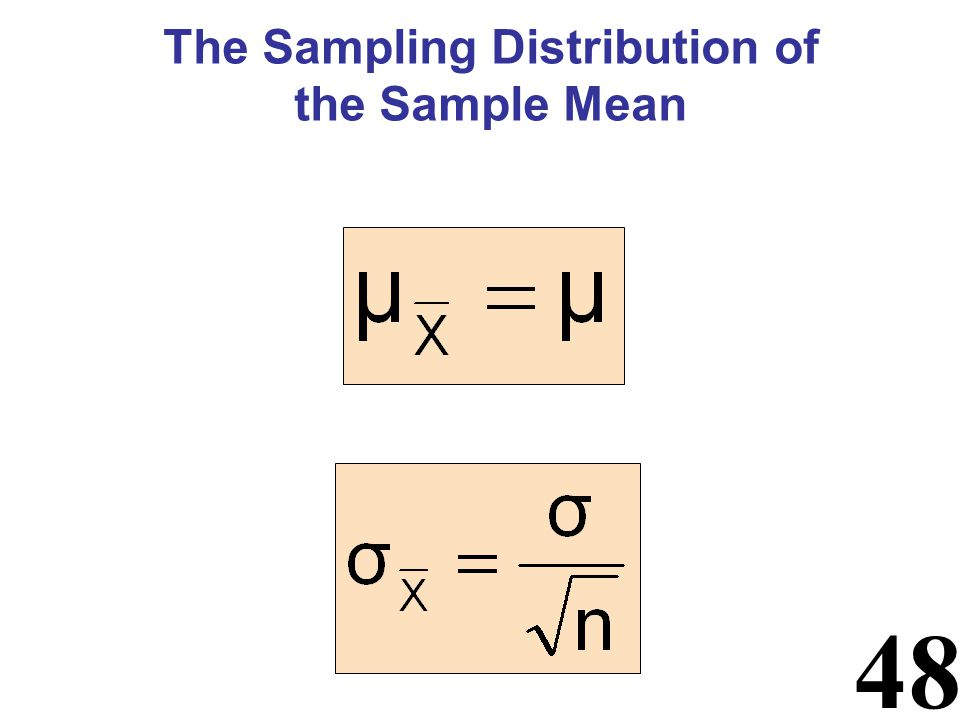 48 The Sampling Distribution of the Sample Mean