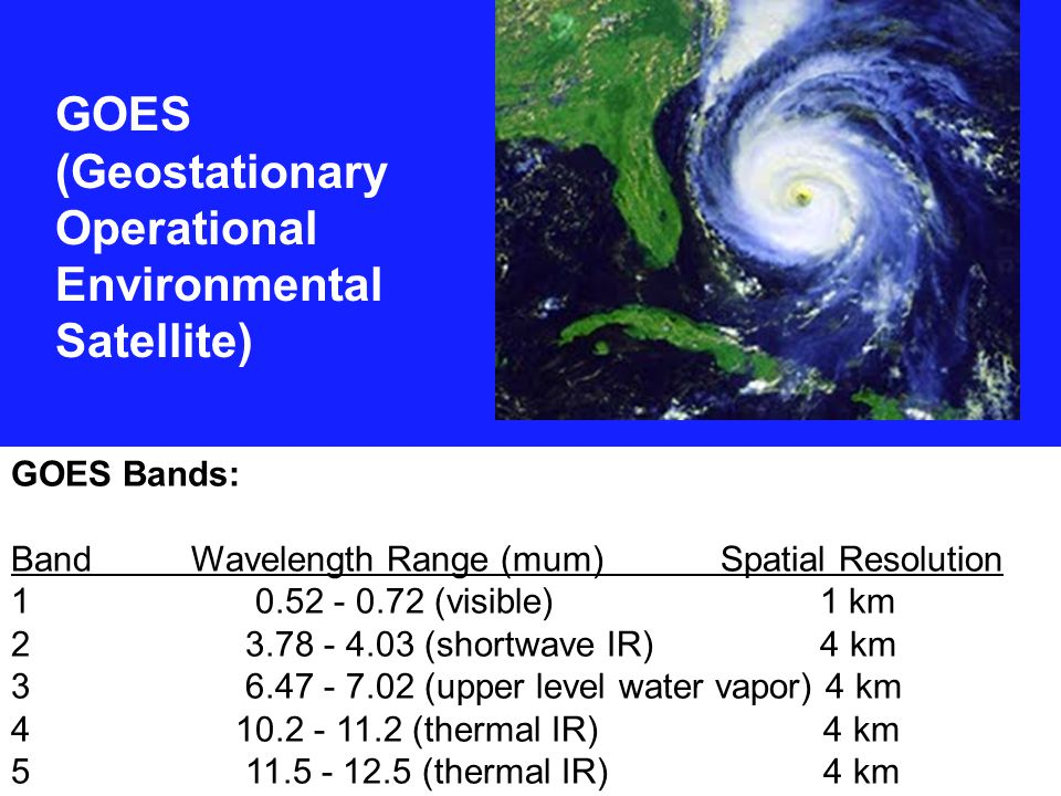 GOES Bands: Band Wavelength Range (mum) Spatial Resolution (visible) 1 km (shortwave IR) 4 km (upper level water vapor) 4 km (thermal IR) 4 km (thermal IR) 4 km GOES (Geostationary Operational Environmental Satellite)