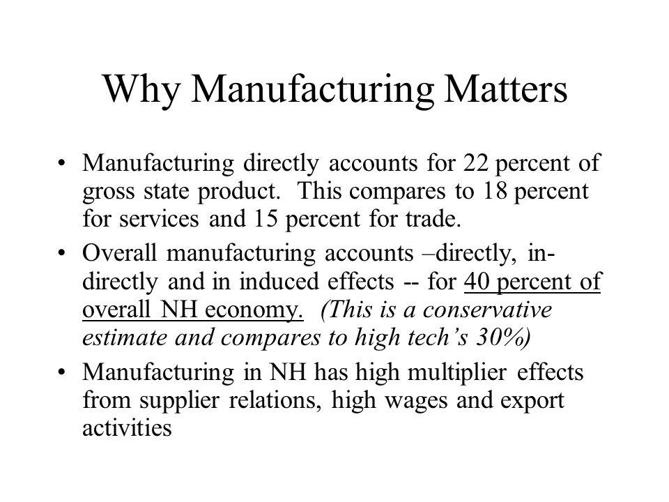 Why Manufacturing Matters Manufacturing directly accounts for 22 percent of gross state product.