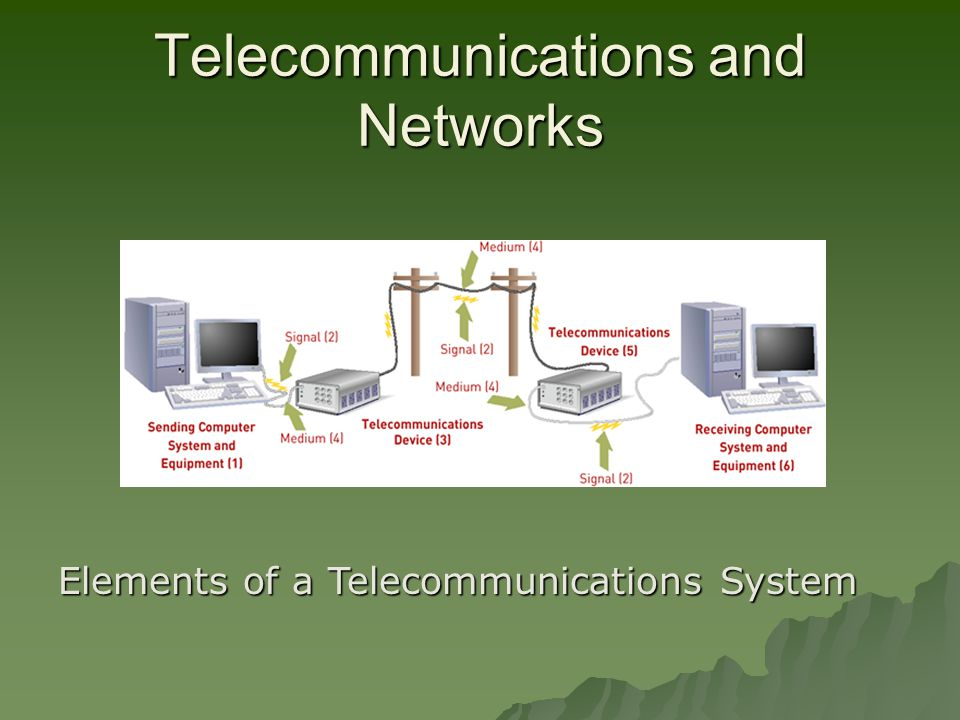 Telecommunications and Networks Elements of a Telecommunications System