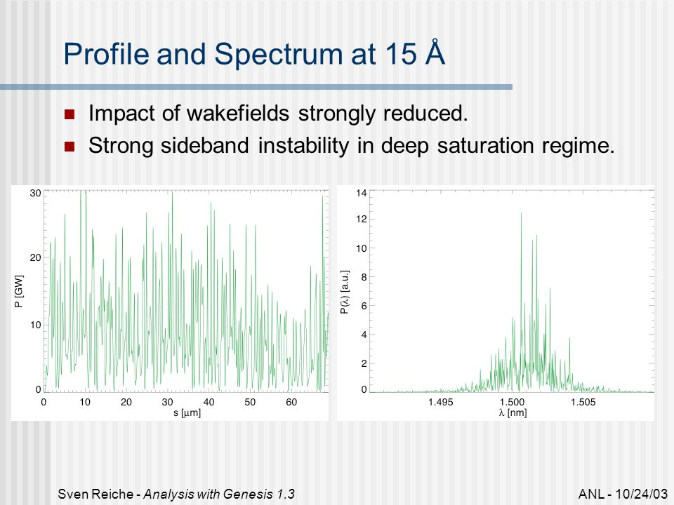 ANL - 10/24/03Sven Reiche - Analysis with Genesis 1.3 Profile and Spectrum at 15 Å Impact of wakefields strongly reduced.