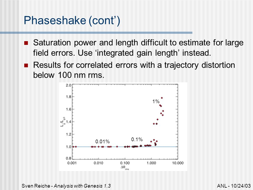 ANL - 10/24/03Sven Reiche - Analysis with Genesis 1.3 Phaseshake (cont') Saturation power and length difficult to estimate for large field errors.