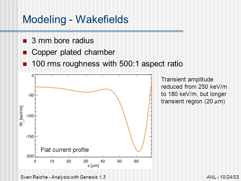 ANL - 10/24/03Sven Reiche - Analysis with Genesis 1.3 Modeling - Wakefields 3 mm bore radius Copper plated chamber 100 rms roughness with 500:1 aspect ratio Transient amplitude reduced from 250 keV/m to 180 keV/m, but longer transient region (20  m) Flat current profile