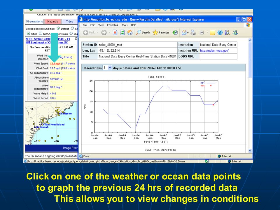 Click on one of the weather or ocean data points to graph the previous 24 hrs of recorded data This allows you to view changes in conditions