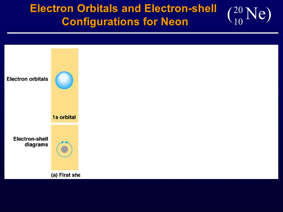 Electron Energy Levels: Electrons = Negatively (-) charged particles that orbit around the nucleus.Electrons = Negatively (-) charged particles that orbit around the nucleus.