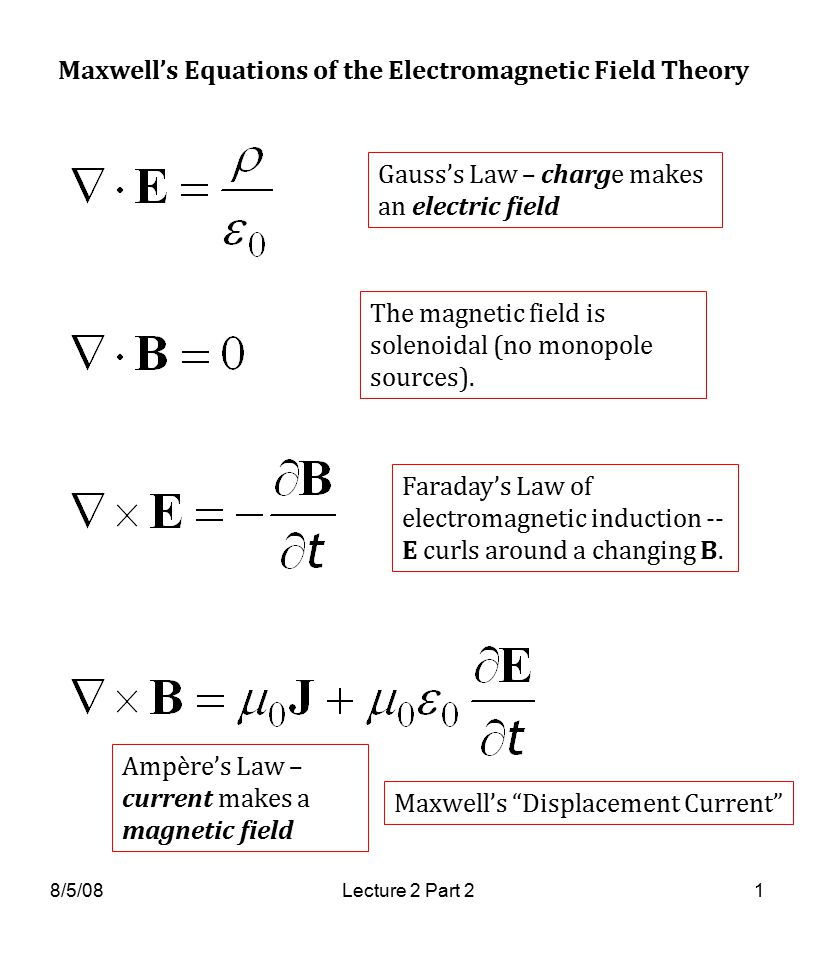 8/5/08Lecture 2 Part 21 Maxwell's Equations of the Electromagnetic Field Theory Gauss's Law – charge makes an electric field The magnetic field is solenoidal (no monopole sources).