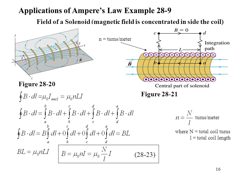 16 Applications of Ampere's Law Example 28-9 Field of a Solenoid (magnetic field is concentrated in side the coil) Figure Figure n = turns/meter where N = total coil turns l = total coil length turns/meter (28-23)
