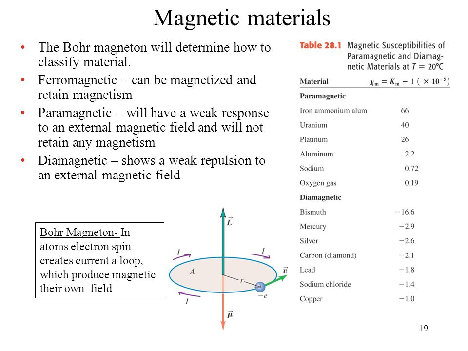 Magnetic materials The Bohr magneton will determine how to classify material.