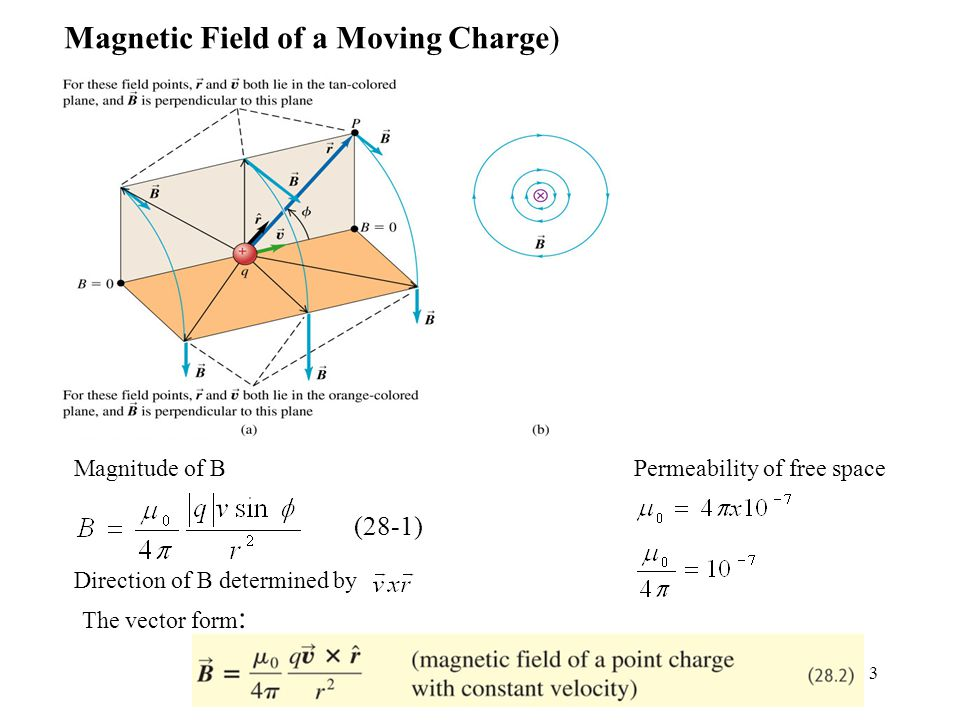 3 Magnetic Field of a Moving Charge) (28-1) Permeability of free space Direction of B determined by Magnitude of B The vector form :