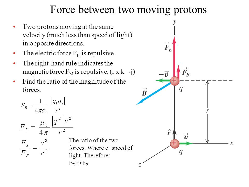 Force between two moving protons Two protons moving at the same velocity (much less than speed of light) in opposite directions.