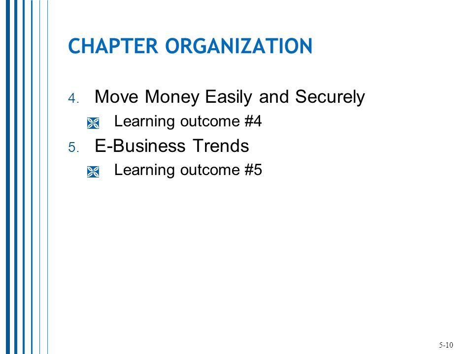 CHAPTER ORGANIZATION 4. Move Money Easily and Securely  Learning outcome #4 5.