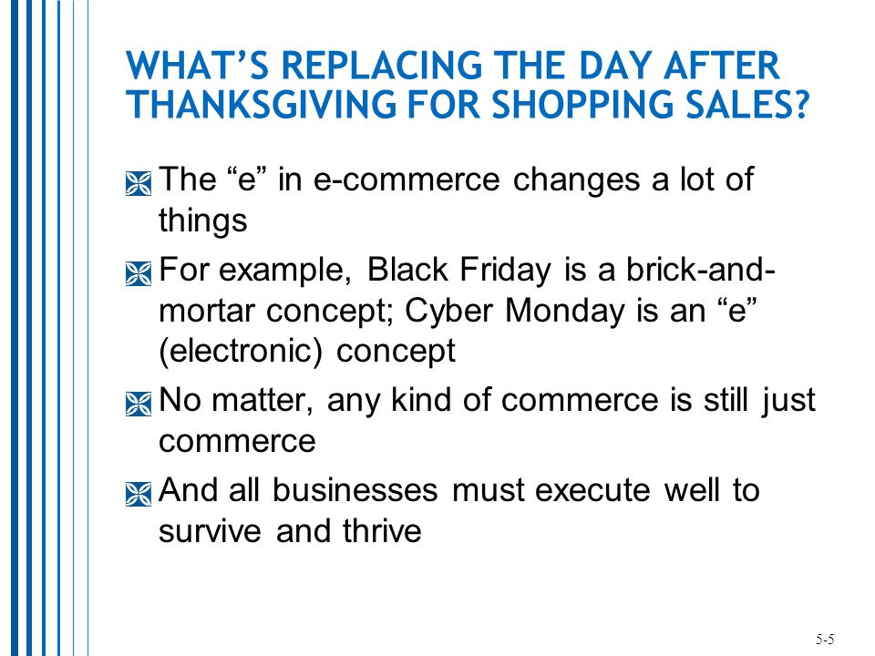 WHAT'S REPLACING THE DAY AFTER THANKSGIVING FOR SHOPPING SALES.