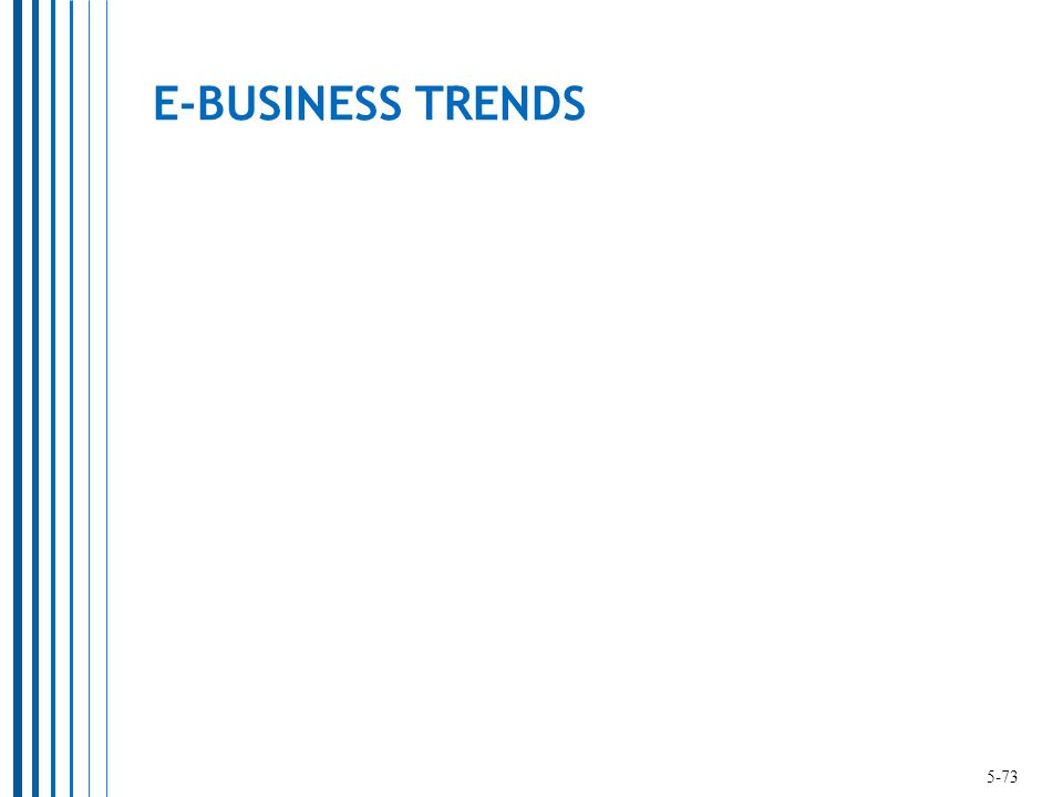 E-BUSINESS TRENDS 5-73