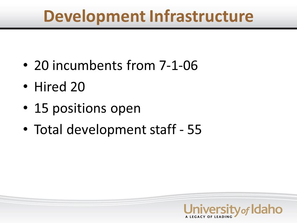 Development Infrastructure 20 incumbents from Hired positions open Total development staff - 55