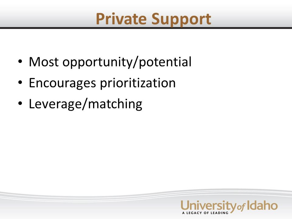 Private Support Most opportunity/potential Encourages prioritization Leverage/matching