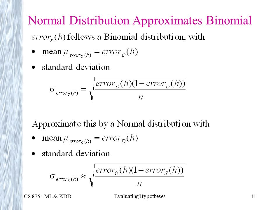CS 8751 ML & KDDEvaluating Hypotheses11 Normal Distribution Approximates Binomial