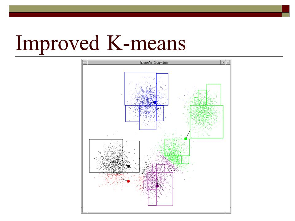 Improved K-means Find the closest center for each rectangle Assign all the points within a rectangle to one cluster