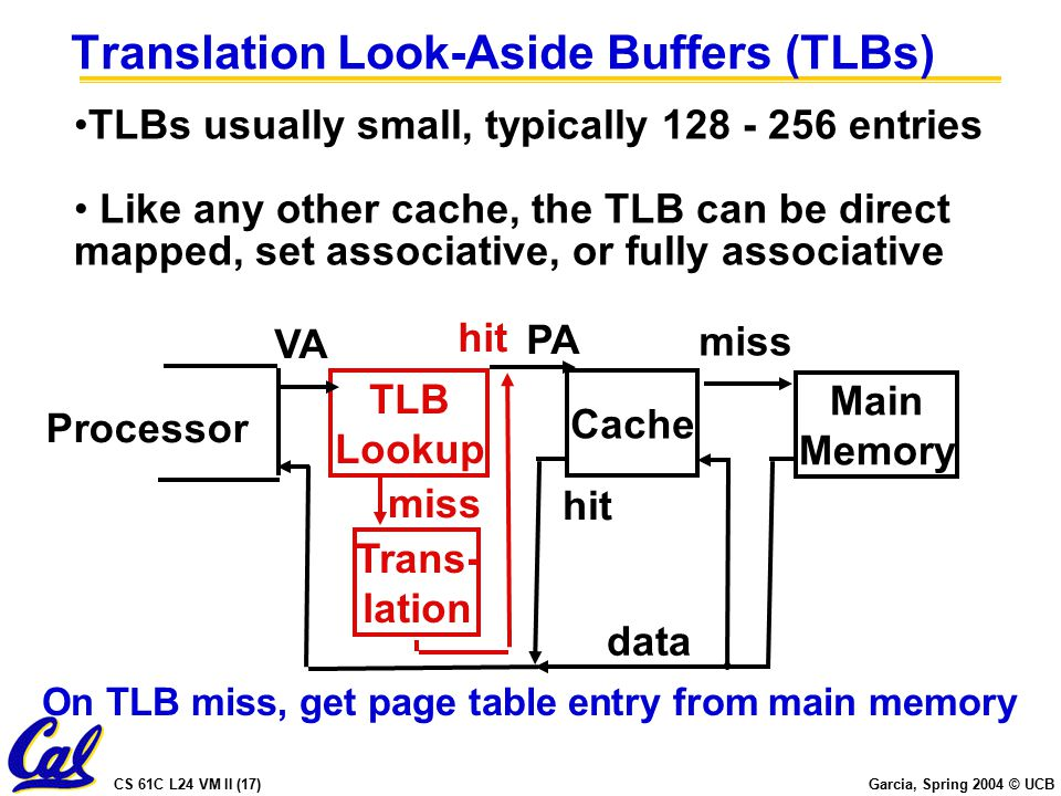 CS 61C L24 VM II (17) Garcia, Spring 2004 © UCB Translation Look-Aside Buffers (TLBs) TLBs usually small, typically entries Like any other cache, the TLB can be direct mapped, set associative, or fully associative Processor TLB Lookup Cache Main Memory VA PA miss hit data Trans- lation hit miss On TLB miss, get page table entry from main memory