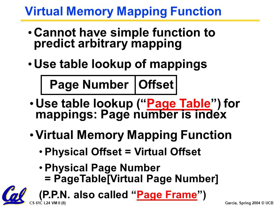 CS 61C L24 VM II (8) Garcia, Spring 2004 © UCB Virtual Memory Mapping Function Cannot have simple function to predict arbitrary mapping Use table lookup of mappings Use table lookup ( Page Table ) for mappings: Page number is index Virtual Memory Mapping Function Physical Offset = Virtual Offset Physical Page Number = PageTable[Virtual Page Number] (P.P.N.