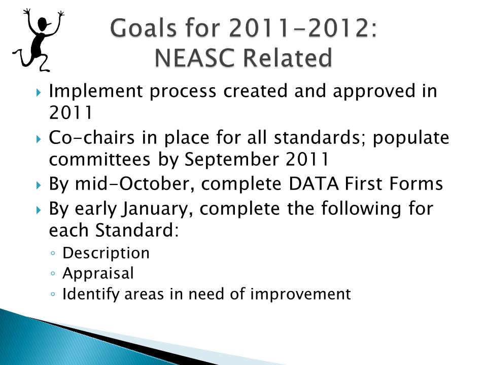  Implement process created and approved in 2011  Co-chairs in place for all standards; populate committees by September 2011  By mid-October, complete DATA First Forms  By early January, complete the following for each Standard: ◦ Description ◦ Appraisal ◦ Identify areas in need of improvement