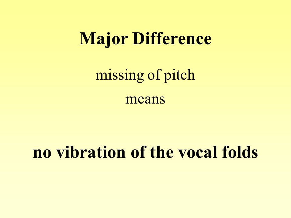 Major Difference missing of pitch means no vibration of the vocal folds
