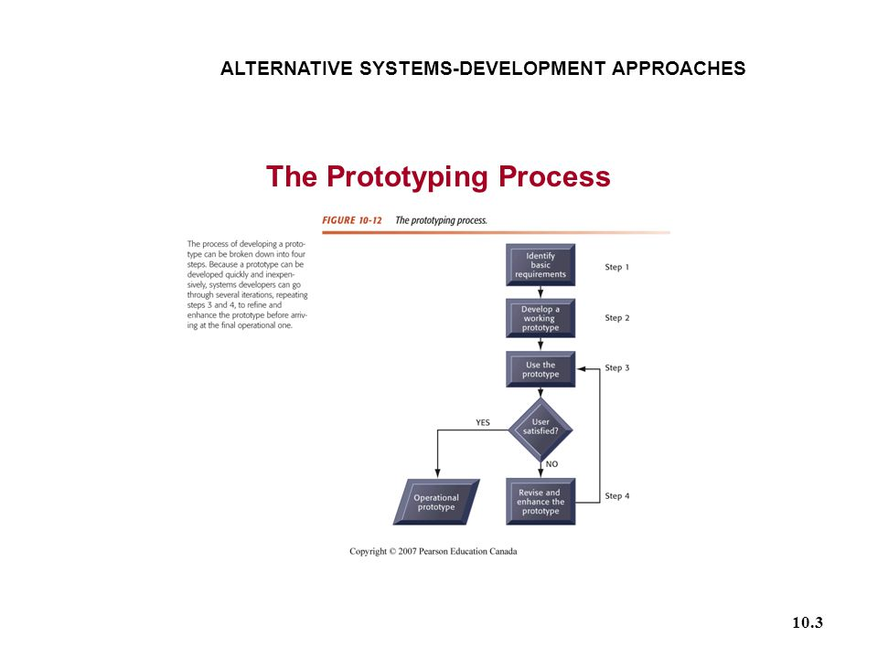 10.3 ALTERNATIVE SYSTEMS-DEVELOPMENT APPROACHES The Prototyping Process