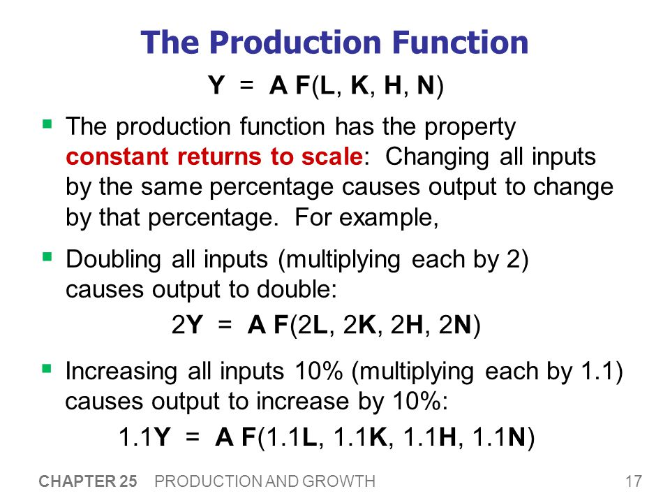 17 CHAPTER 25 PRODUCTION AND GROWTH The Production Function  The production function has the property constant returns to scale: Changing all inputs by the same percentage causes output to change by that percentage.