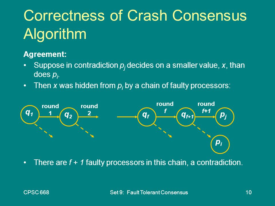 CPSC 668Set 9: Fault Tolerant Consensus10 Correctness of Crash Consensus Algorithm Agreement: Suppose in contradiction p j decides on a smaller value, x, than does p i.