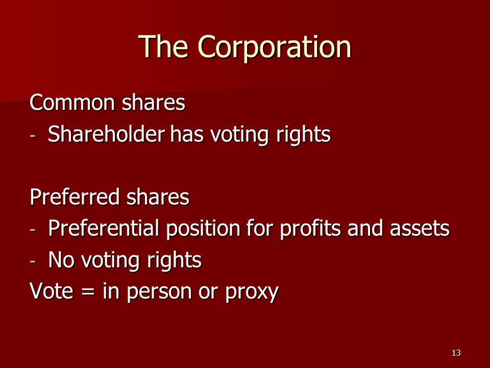 13 The Corporation Common shares - Shareholder has voting rights Preferred shares - Preferential position for profits and assets - No voting rights Vote = in person or proxy