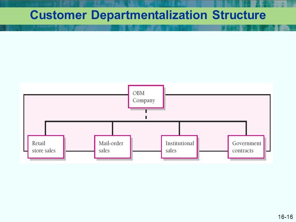 16-16 Customer Departmentalization Structure