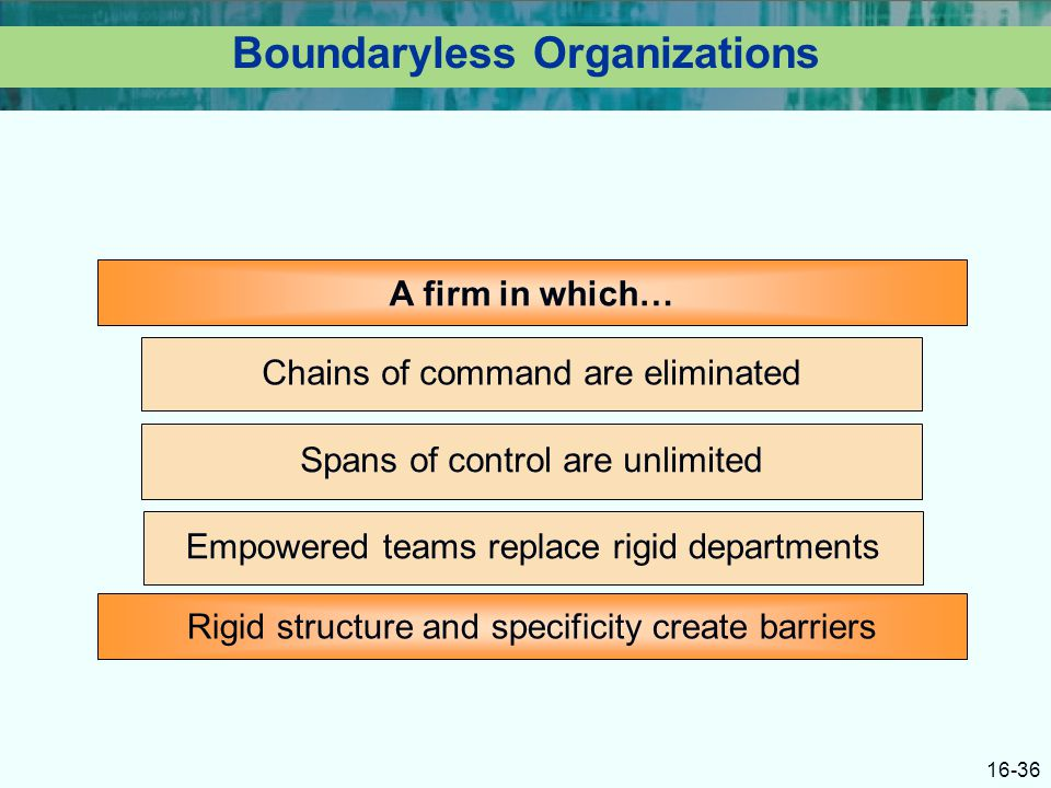 16-36 Boundaryless Organizations Chains of command are eliminated Spans of control are unlimited A firm in which… Empowered teams replace rigid departments Rigid structure and specificity create barriers