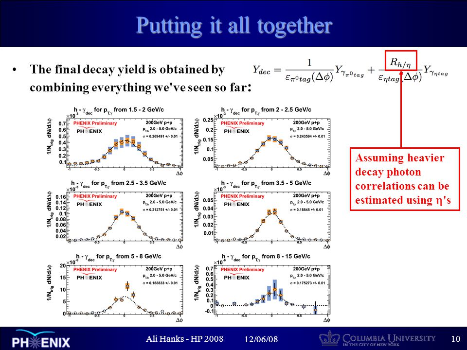 Ali Hanks - HP /06/08 Putting it all together The final decay yield is obtained by combining everything we ve seen so far : Assuming heavier decay photon correlations can be estimated using  s