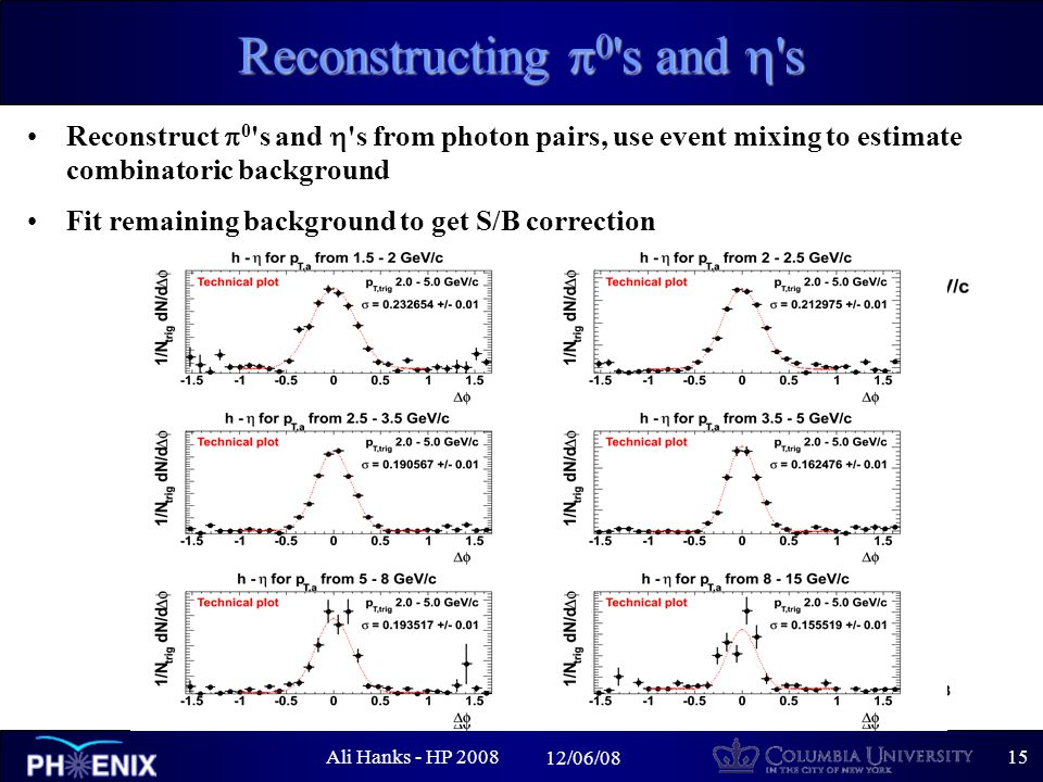 Ali Hanks - HP /06/08 Reconstructing  0 s and  s Reconstruct  0 s and  s from photon pairs, use event mixing to estimate combinatoric background Fit remaining background to get S/B correction