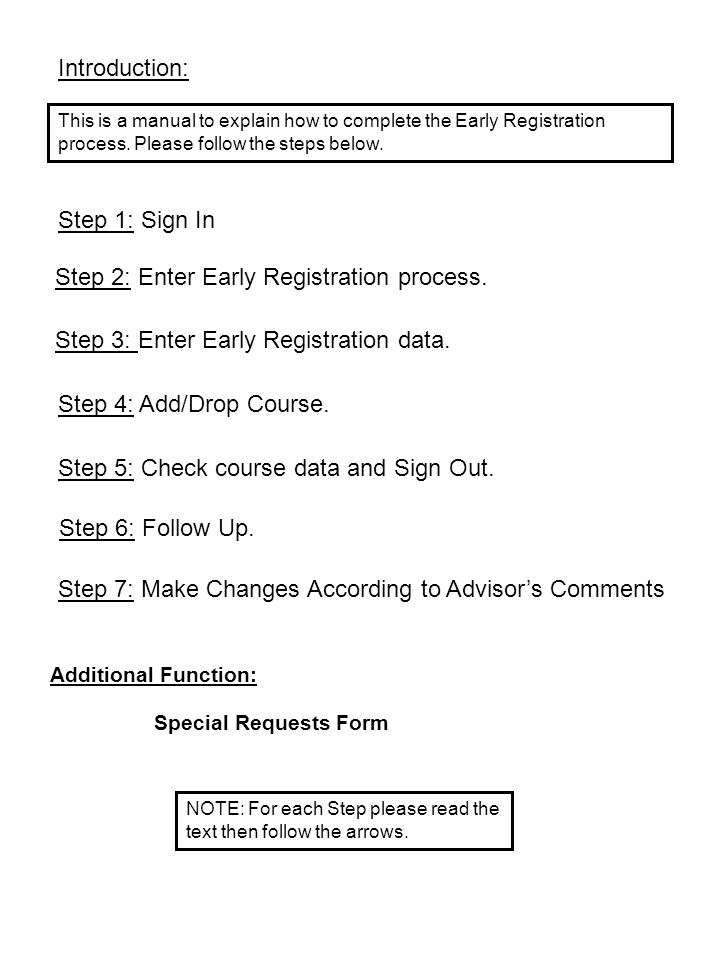 Introduction: This is a manual to explain how to complete the Early Registration process.