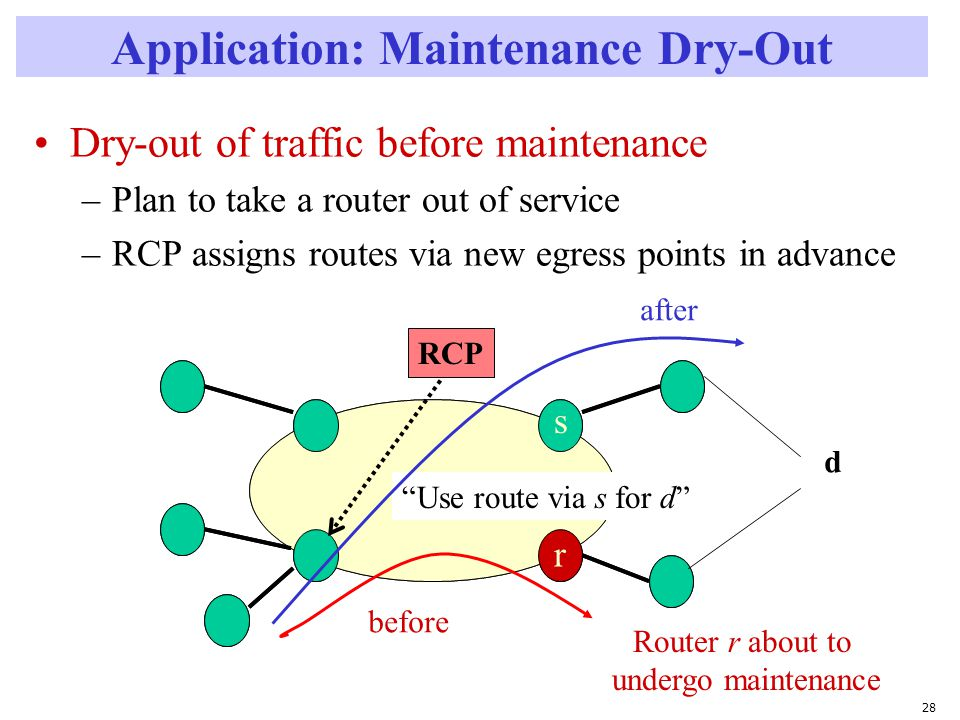 28 Application: Maintenance Dry-Out Dry-out of traffic before maintenance –Plan to take a router out of service –RCP assigns routes via new egress points in advance iBGP RCP Router r about to undergo maintenance before d r s Use route via s for d after