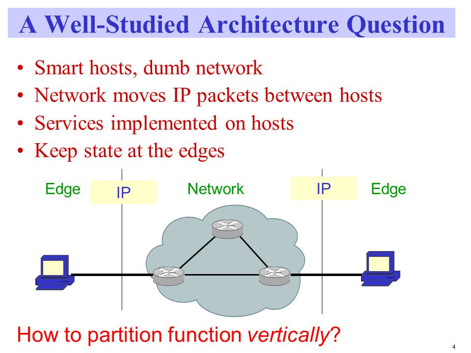 4 A Well-Studied Architecture Question Smart hosts, dumb network Network moves IP packets between hosts Services implemented on hosts Keep state at the edges Edge Network IP How to partition function vertically