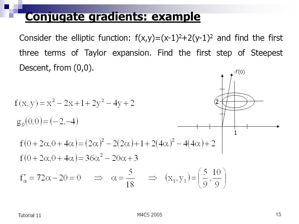 M4CS Tutorial 11 Consider the elliptic function: f(x,y)=(x-1) 2 +2(y-1) 2 and find the first three terms of Taylor expansion.
